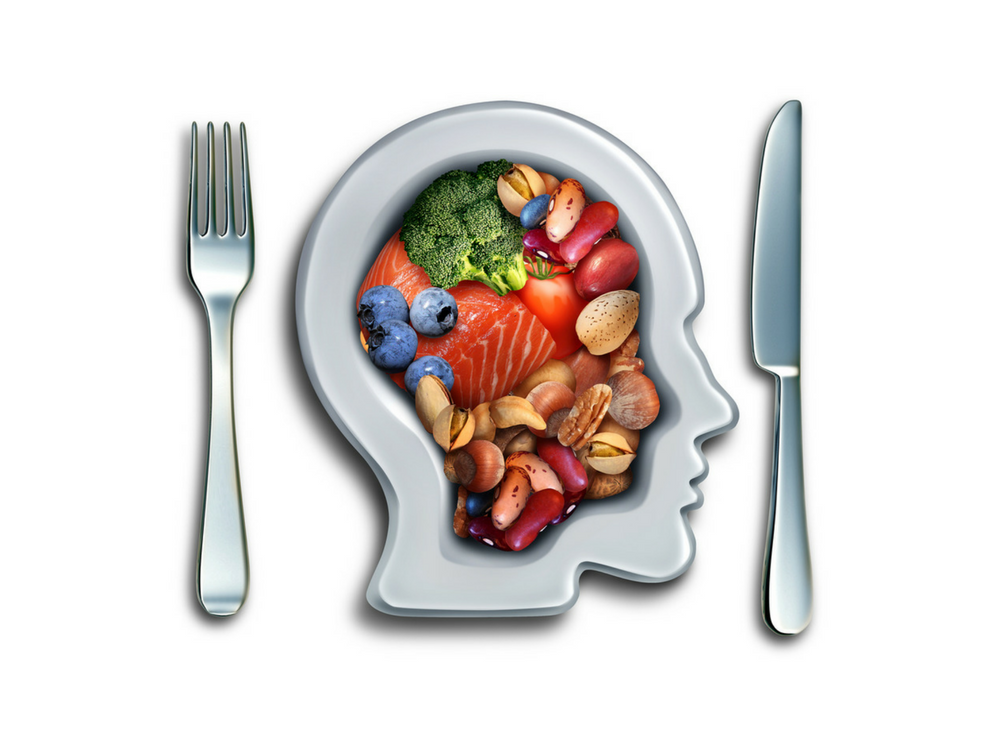 Mindful Eating: comer consciente e com atenção plena